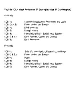 VA SOL 5th Grade Science Reviews (includes 4th grade)