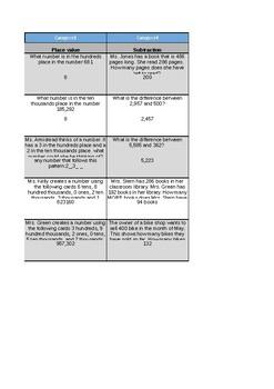 VA SOL Math review