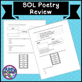 VA SOL Poetry with TEI Practice