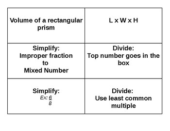 VA SOL troublesome math vocabulary