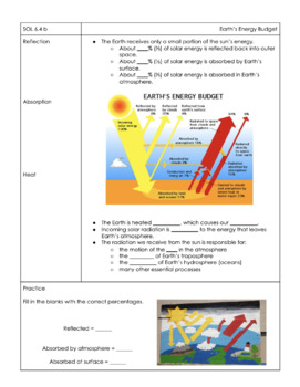 Earth's Energy Budget - VA Science 6 SOL 6.4 Notes (NEW 2018 Standards)