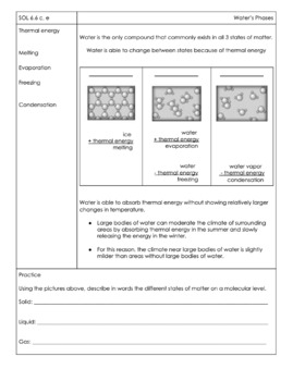 Water - VA Science 6 SOL 6.6 Notes (NEW 2018 Standards)