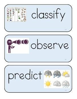 VA Science Vocabulary Cards Grade 1