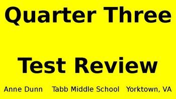 VA Sixth Grade SOL Review PPT for Quarters 1-3