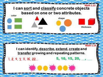 VA Standards of Learning 1st Grade I Can Bundle