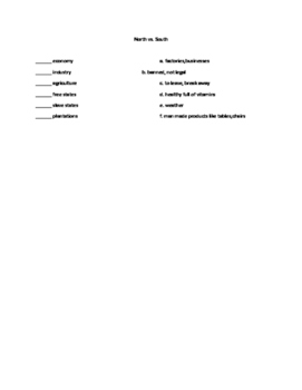 VA Studies-Civil War Assessment (North vs. South)