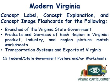 VA Studies Modern Virginia Flashcards task cards state exam prep 2017 2018