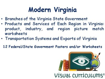 VA Studies Modern Virginia Lesson & Flashcards study guide exam prep 2018 2019