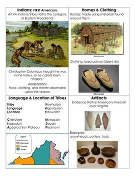 VA Studies Native America VS.2d-g