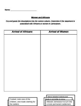 VA Studies - Women and Africans Sort