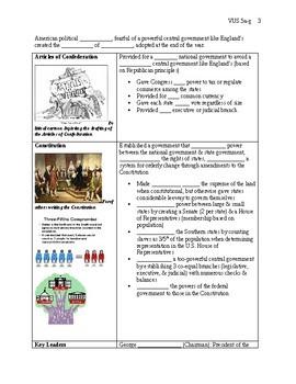 VA/US History SOL 6 Cloze Notes