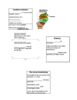 VA/US History SOL Review Sheets