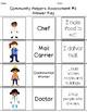 VAAP 4th Social Studies (Economics): Job Description Match