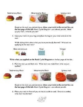 VAAP Rocks Sedimentary and Fossils Visual Helper HSS COT 1  HSS-EMP