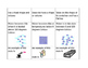 VAAP Science: Properties of Matter Sorting Worksheet 5th Grade