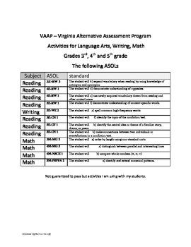 VAAP - Virginia Alternate Assesment Program Worksheets for