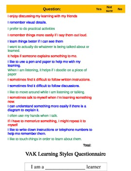 VAK Learning Styles Questionnaire
