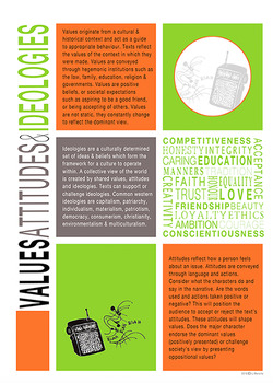 VALUES, ATTITUDES AND IDEOLOGIES POSTER