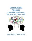 VB-MAPP Intraverbal 6M/8M/9M/10M/15M