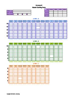 VB-MAPP Master Scoring Form