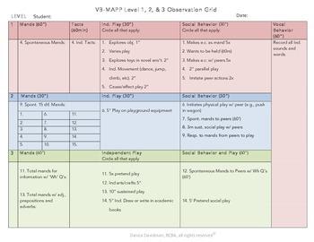 VB-MAPP Observation Form Levels 1-2-3