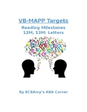 VB-MAPP Reading 12M, 13M