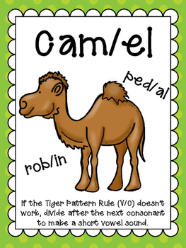VC/ - Camel Pattern Words