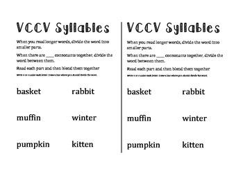 worksheet: Vccv Pattern Worksheets Words Spelling. Vccv Pattern ...