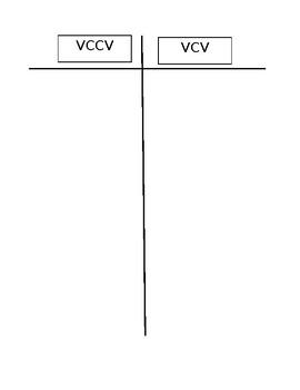 VCCV / VCV word sort