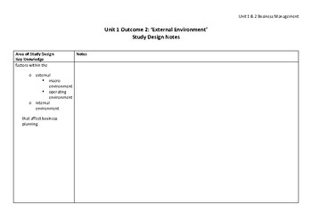 VCE Business Management U1O2 'The External Environment' Study Design Note Taking