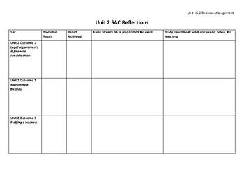 VCE Business Management Unit 2 'Establishing a Business' SAC Reflections