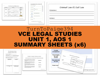 VCE Legal Studies Unit 1, AOS 1: Summary Sheets