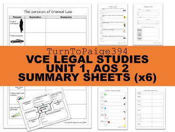 VCE Legal Studies Unit 1, AOS 2: Summary Sheets