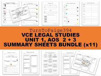 VCE Legal Studies Unit 1 BUNDLE: AOS 2 + AOS 3