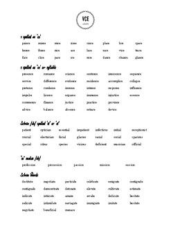 VCE Syllable List