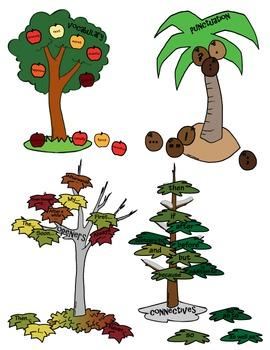 VCOP COMPLETE Trees Display Set