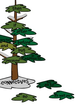VCOP Connectives Fir Tree Display Set
