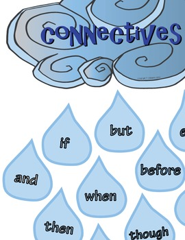 VCOP Connectives Rain Cloud Display Set