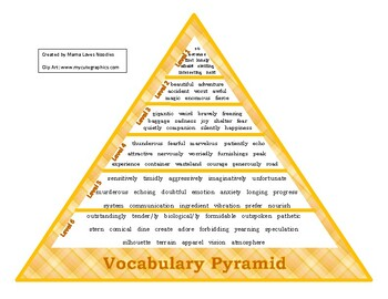 VCOP Pyramid with Plaid Background