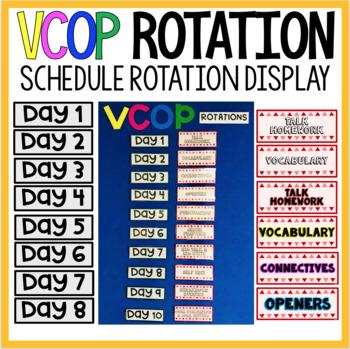 VCOP Rotation Display