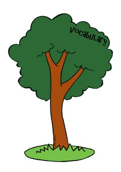 VCOP Vocabulary Apple Tree Display Set