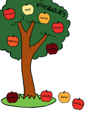 VCOP Vocabulary Apple Tree Display Set