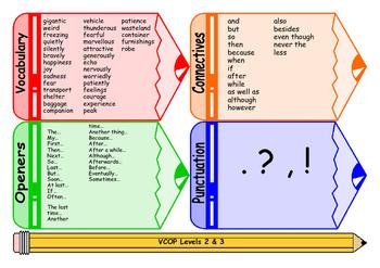 VCOP level mats