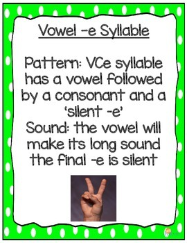 VCe (Magic -e) Syllable Pattern Set (Closed/Open Syllable Review included)