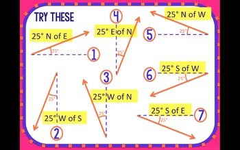 VECTORS - Describing Directions Guided Notes - PowerPoint