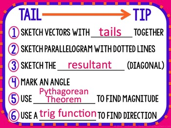 VECTORS - Finding Resultants Guided Notes - PowerPoint