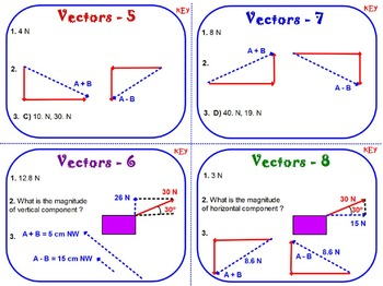 VECTORS in HS PHYSICS: ALL OPERATIONS 28 Task Cards with Key, Review, Assessment