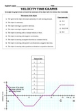VELOCITY TIME GRAPHS and ACCELERATION
