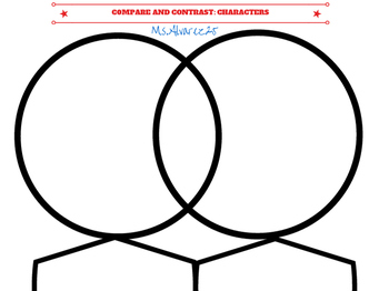 pare and contrast characters in books teaching resources Venn Diagram Template venn diagram pare and contrast characters venn diagram pare and contrast characters