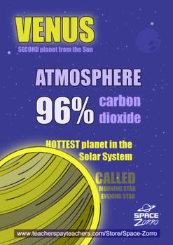 VENUS POSTER ( Solar System )
